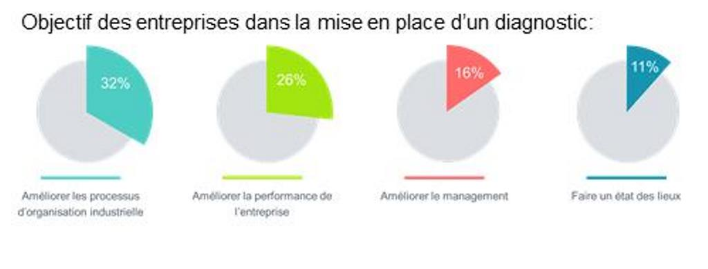 UIMM Manche diagnostic-et-competences